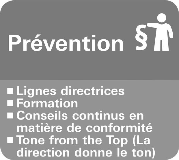 Programme de conformité - Prévention