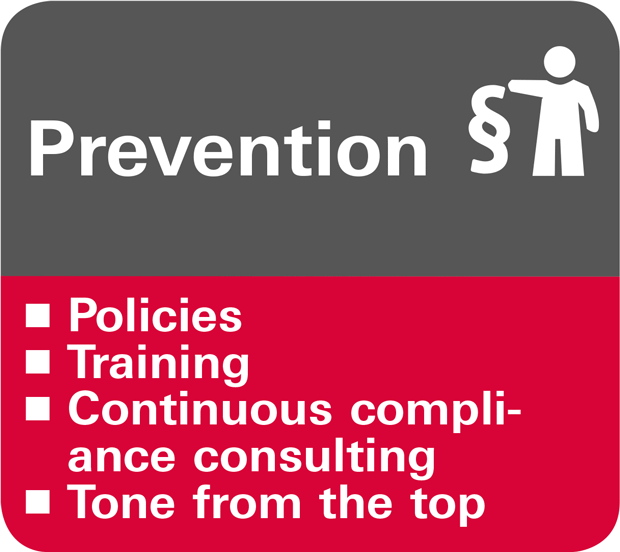 Compliance program - Prevention