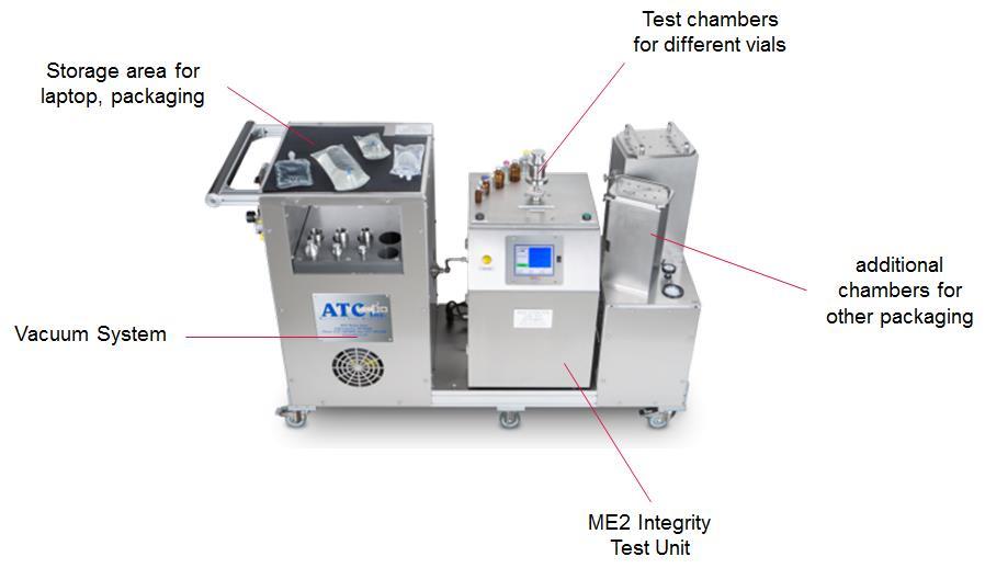 Test station ATC