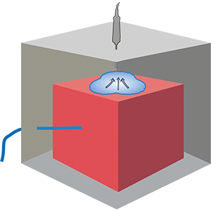 Sniffing test: Integral test at atmospheric pressure