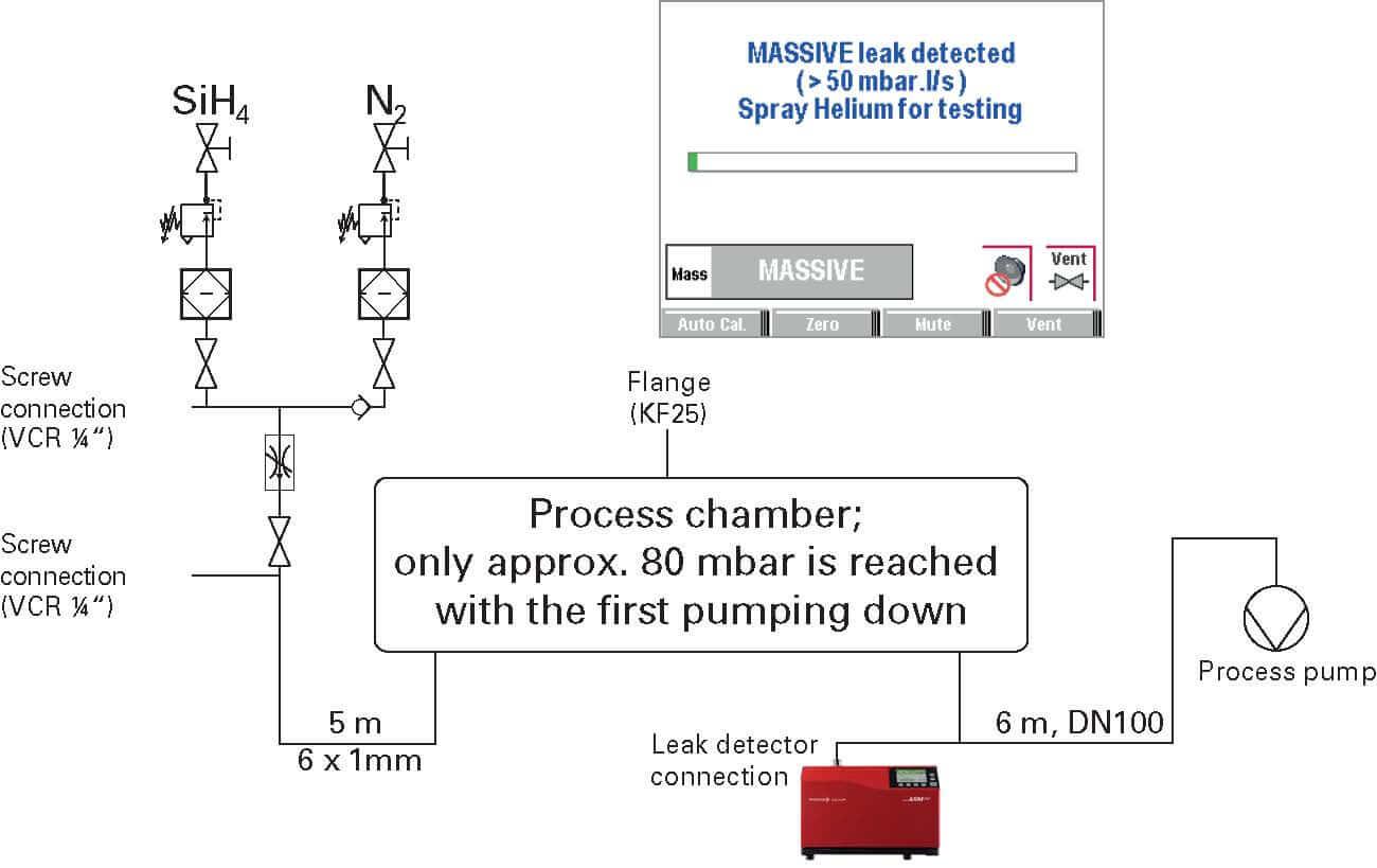 Si3N4 coating system