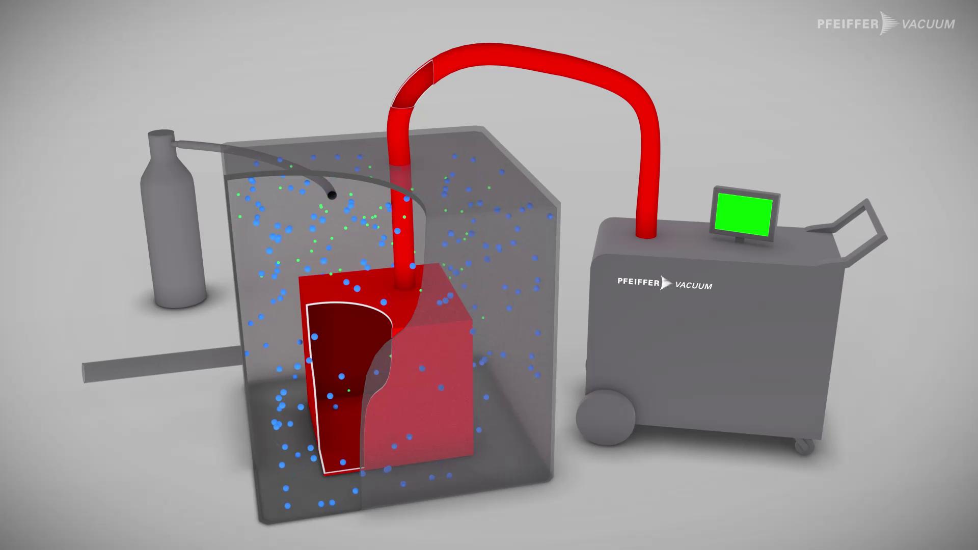 Integraltest von evakuierten Objekten in Helium