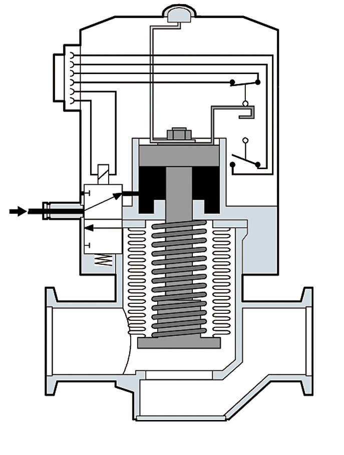 Inline valve with electropneumatic 						actuation