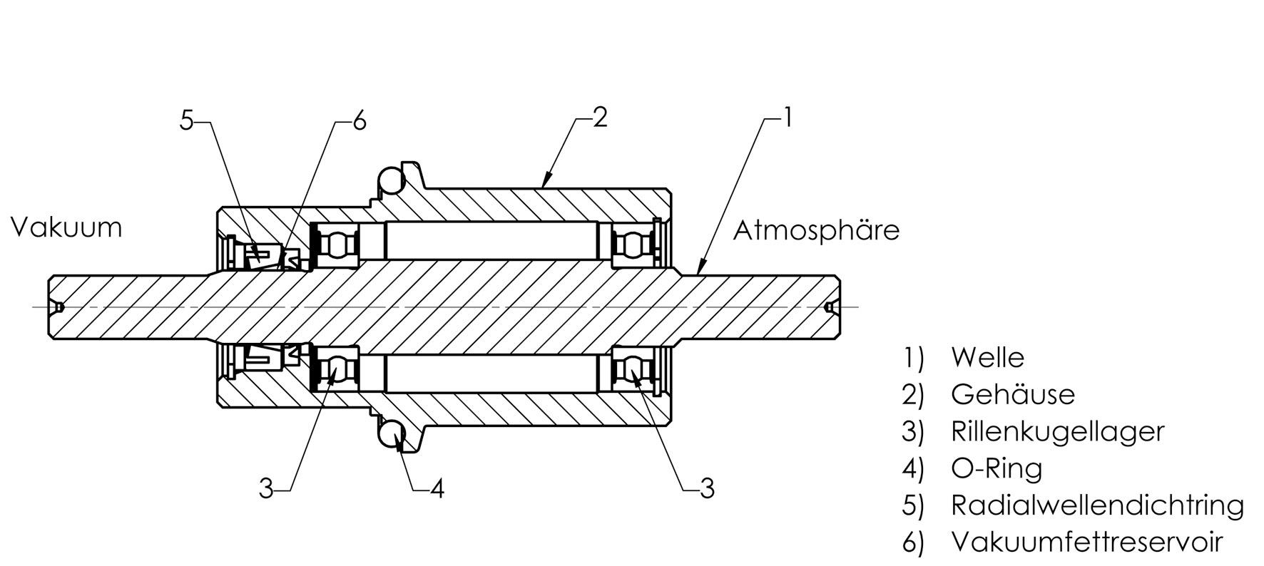 Elastomer-sealed rotary feedthrough