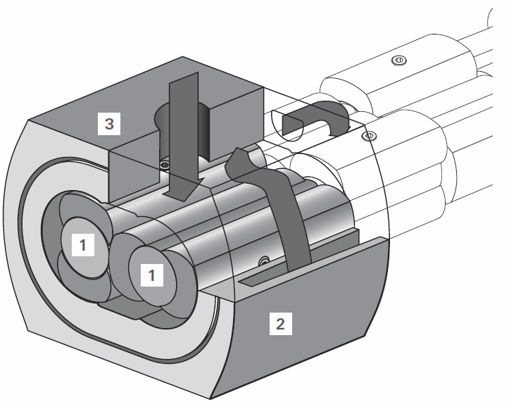 Operating principle of a multi-stage Roots pump,