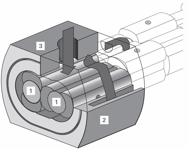 Funktionsprinzip der mehrstufigen Wälzkolbenpumpe, Prozesspumpe