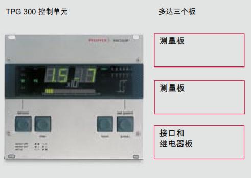 用于 ModulLine 传感器的 TPG 300 控制单元