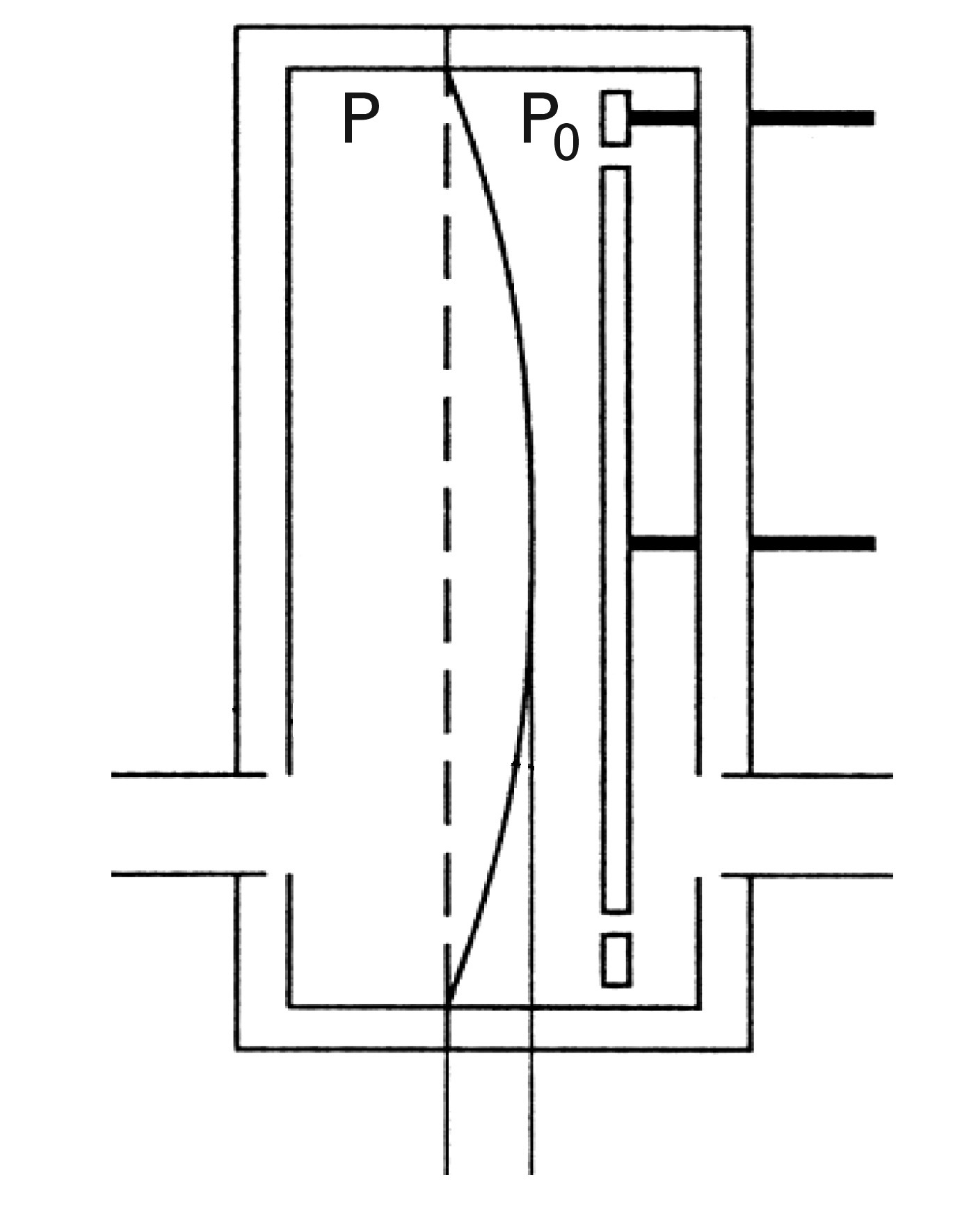 Design of a capacitative diaphragm 			vacuum gauge