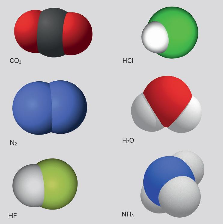 空气中极性和非极性分子