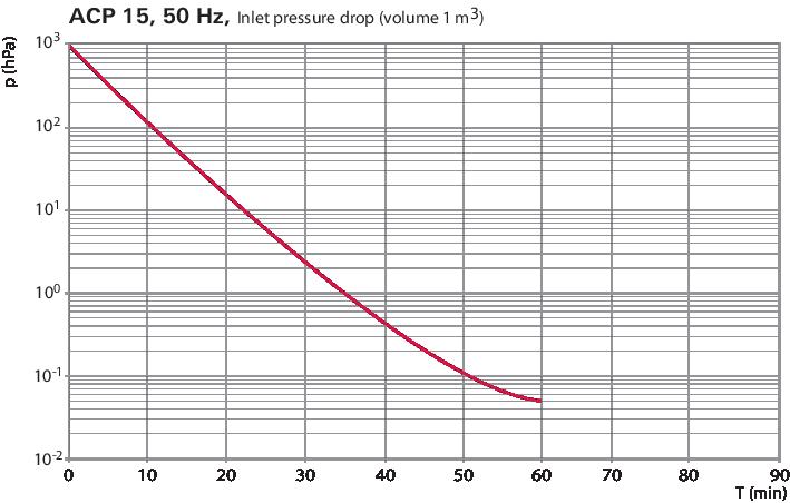 曲线-TIM-RS-2