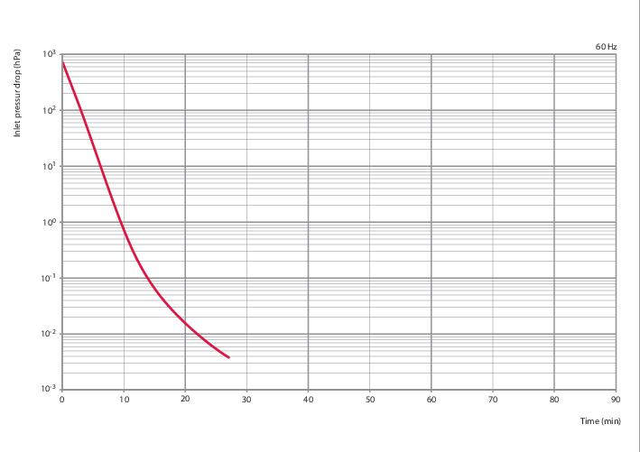 曲线-TIM-RS-3