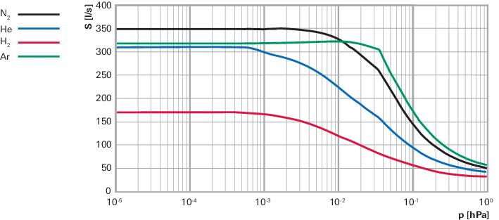 曲线-TIM-RS-1